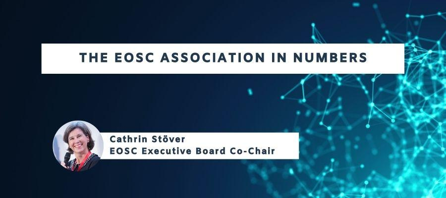 The EOSC Association in Numbers